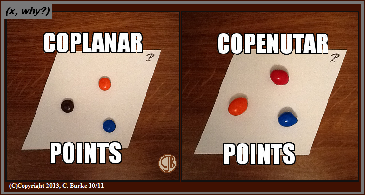 Examples Of Collinear Points In Real Life