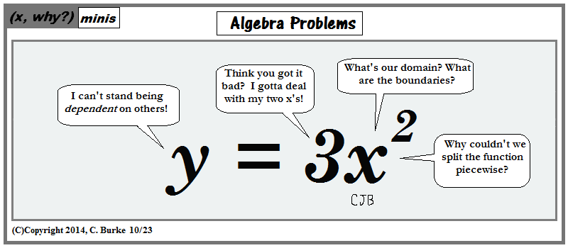 algebra problems When doing algebra, learn to identify the problem by expressing the problem question or statement and determine the unit of the answer.